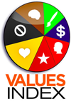 values index